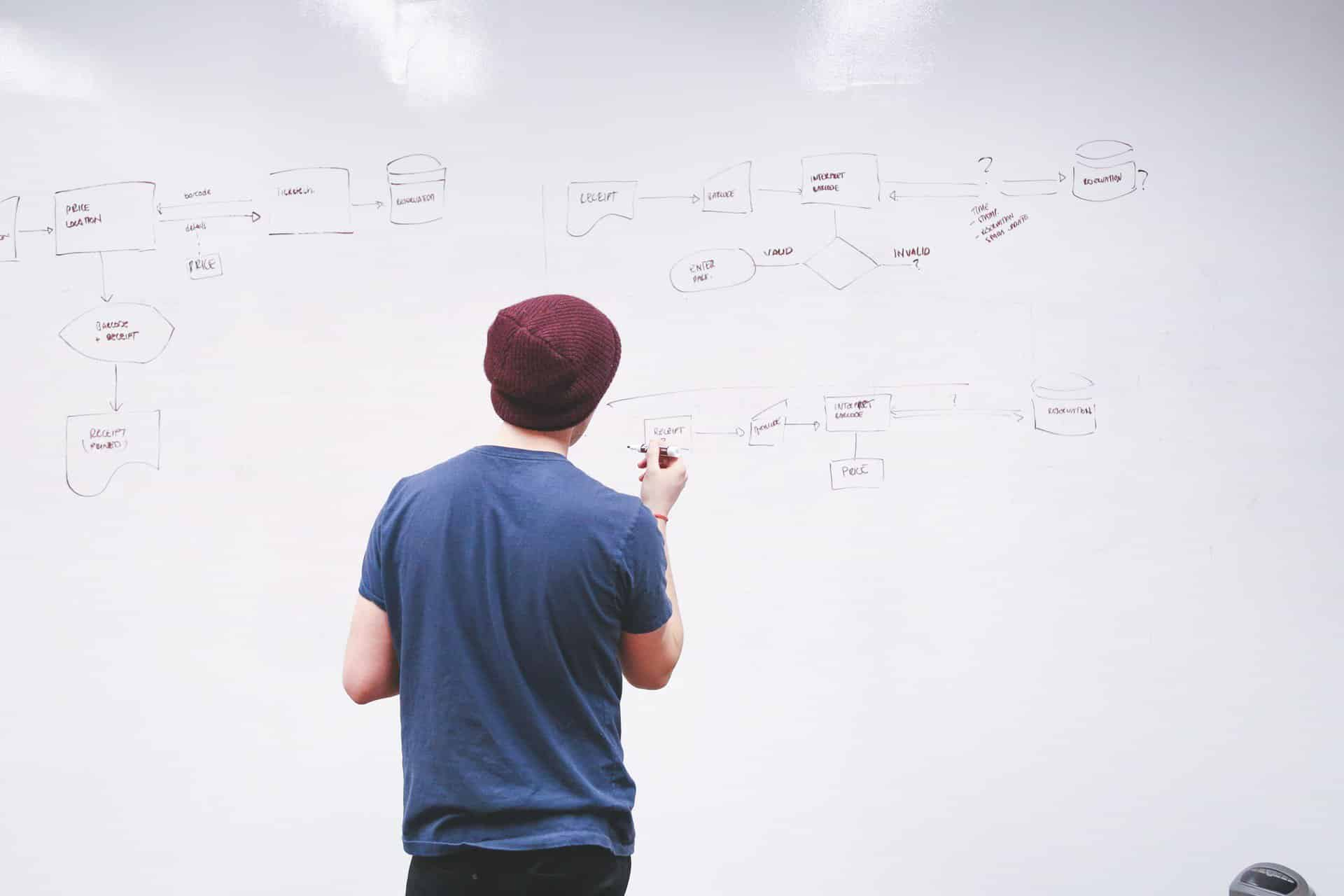 How to Turn a Single Blog Post Into 10 Fresh Pieces of Content (Or More!)